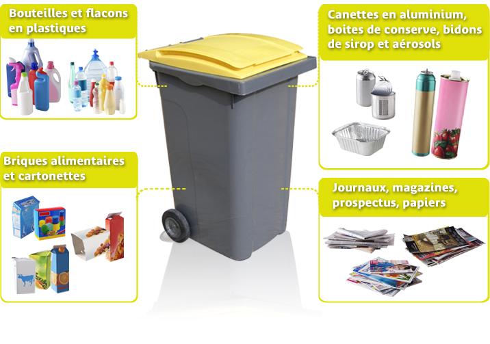 Tri sélectif - poubelle jaune